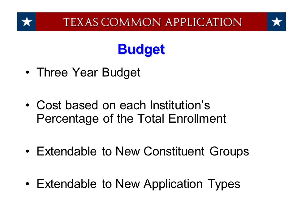 Budget Three Year Budget Cost based on each Institution's Percentage of the Total Enrollment Extendable to New Constituent Groups Extendable to New Application Types