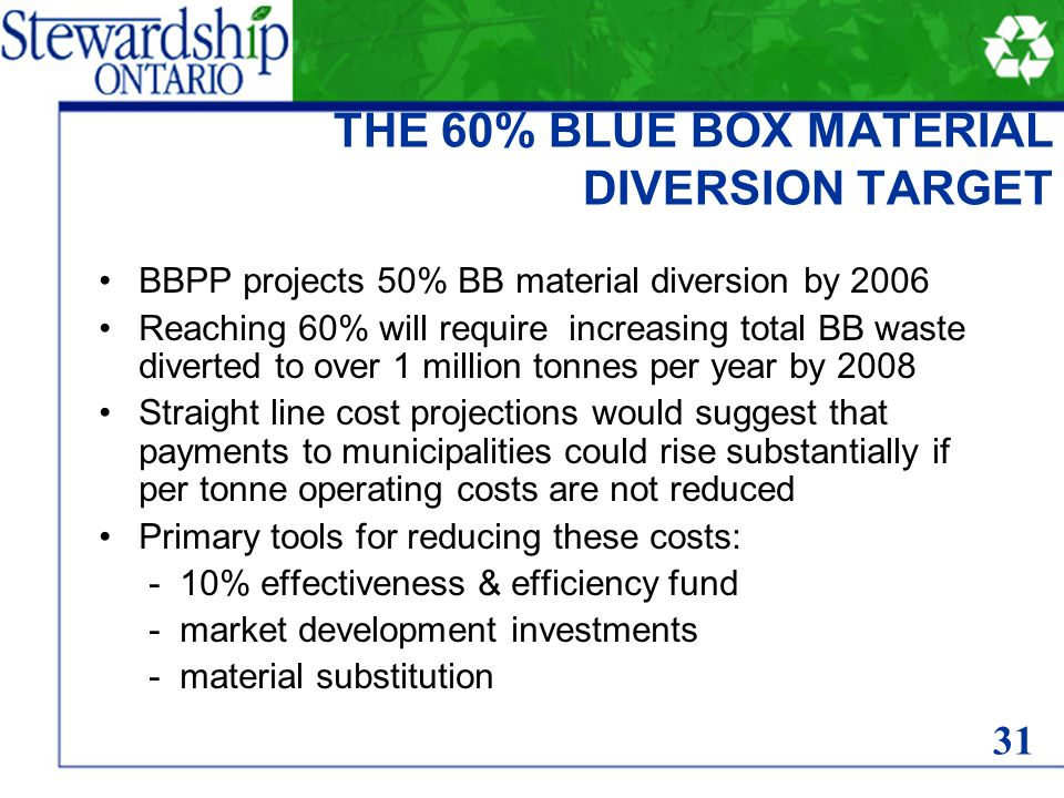 THE 60% BLUE BOX MATERIAL DIVERSION TARGET BBPP projects 50% BB material diversion by 2006 Reaching 60% will require increasing total BB waste diverte