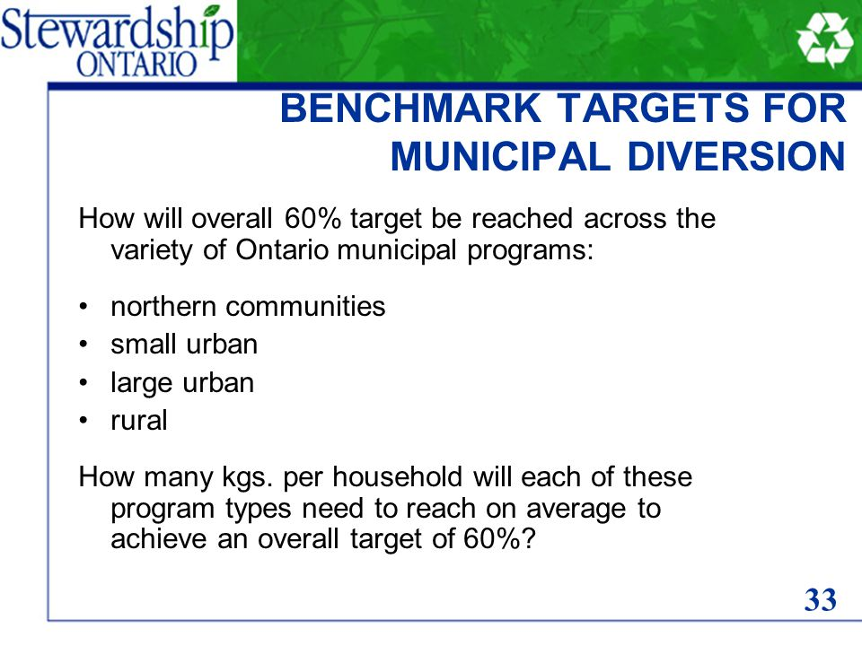 BENCHMARK TARGETS FOR MUNICIPAL DIVERSION How will overall 60% target be reached across the variety of Ontario municipal programs: northern communities small urban large urban rural How many kgs.