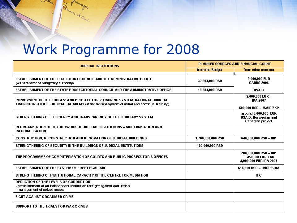 Work Programme for 2008