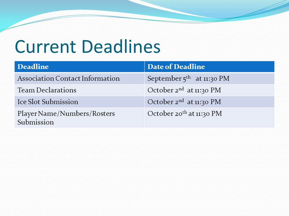 Current Deadlines DeadlineDate of Deadline Association Contact InformationSeptember 5 th at 11:30 PM Team DeclarationsOctober 2 nd at 11:30 PM Ice Slot SubmissionOctober 2 nd at 11:30 PM Player Name/Numbers/Rosters Submission October 20 th at 11:30 PM