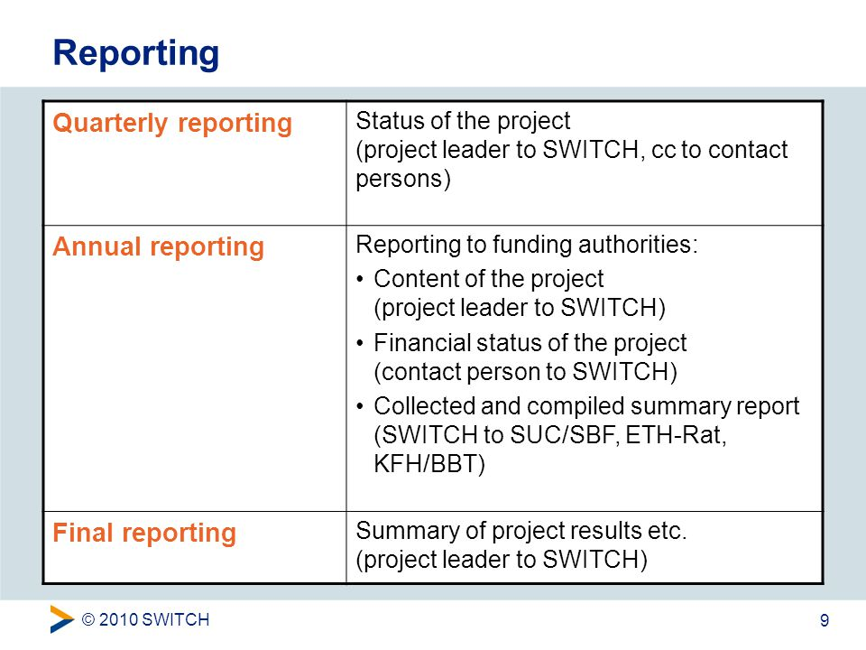 © 2010 SWITCH 10 Annual Reporting: Content
