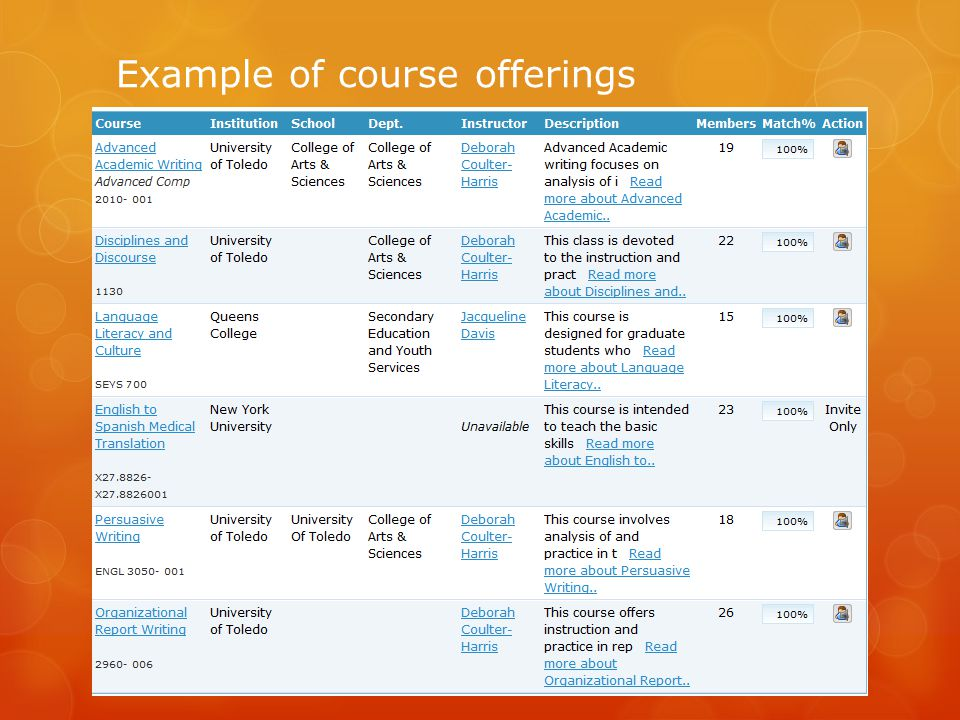 Example of course offerings