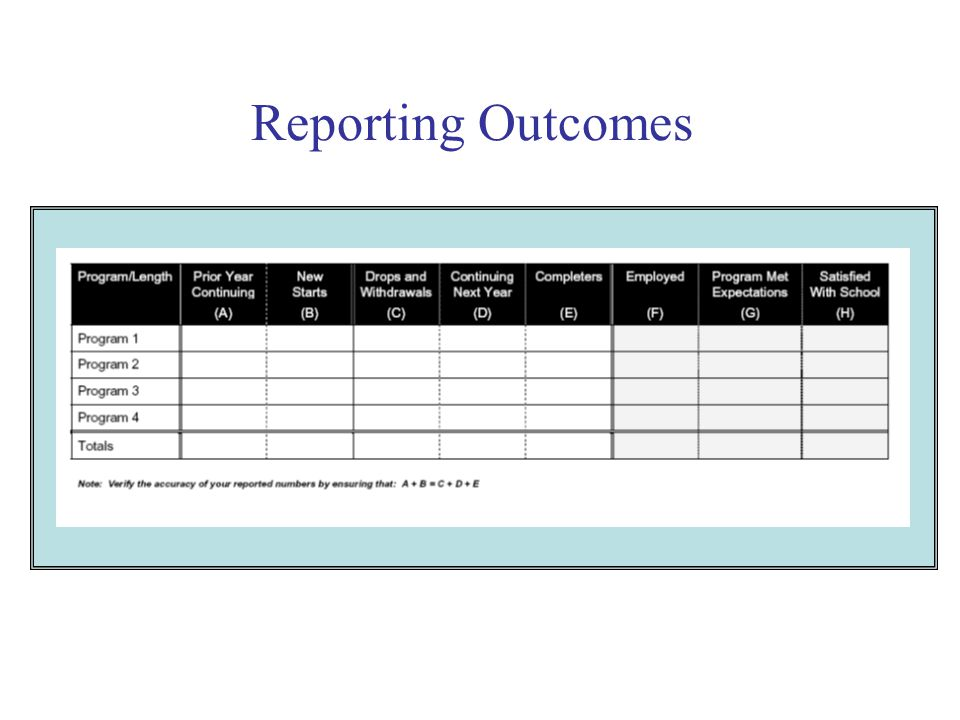 Reporting Outcomes