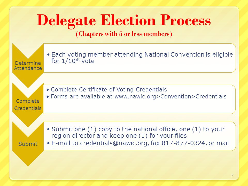 Dates to Note June  Appoint Delegates and Alternates July 5  Last day to register at the reduced rate  All Delegates and Alternates need to be pre- registered for convention July 6  Last day to submit Certificate of Voting Credentials 8