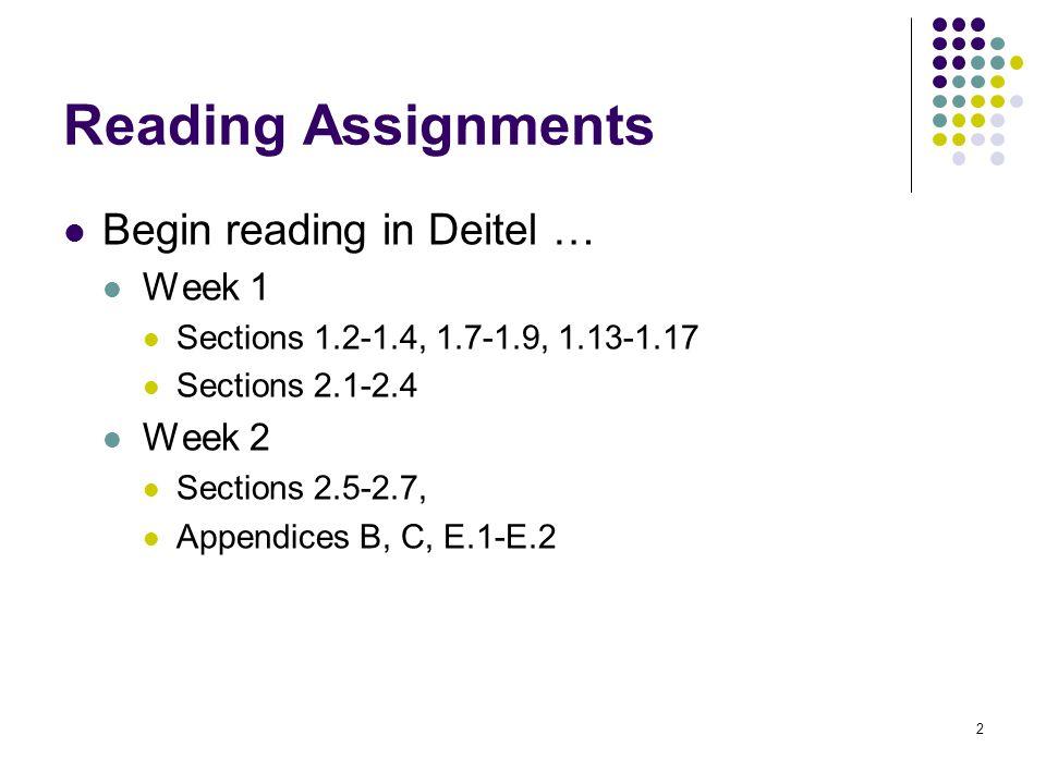 2 Reading Assignments Begin reading in Deitel … Week 1 Sections 1.2-1.4, 1.7-1.9, 1.13-1.17 Sections 2.1-2.4 Week 2 Sections 2.5-2.7, Appendices B, C,