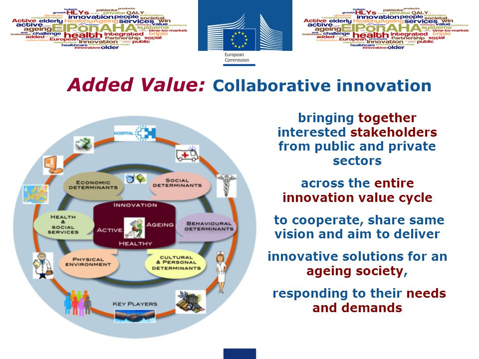 Added Value: Collaborative innovation bringing together interested stakeholders from public and private sectors across the entire innovation value cycle to cooperate, share same vision and aim to deliver innovative solutions for an ageing society, responding to their needs and demands