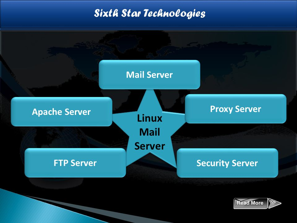 Sixth Star Technologies Linux Mail Server Apache Server Mail Server Proxy Server Security Server FTP Server