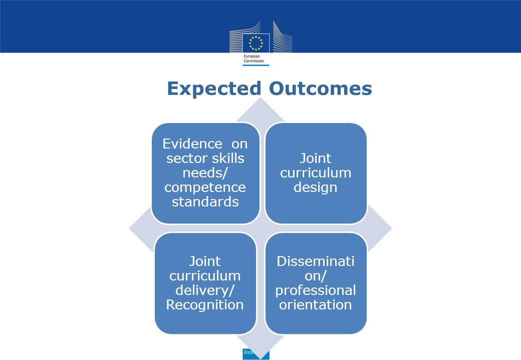 Expected Outcomes Evidence on sector skills needs/ competence standards Joint curriculum design Joint curriculum delivery/ Recognition Disseminati on/
