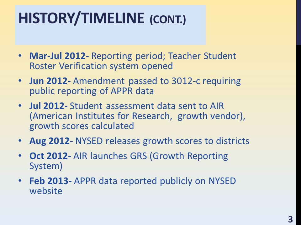 HISTORY/TIMELINE (CONT.) Mar-Jul 2012- Reporting period; Teacher Student Roster Verification system opened Jun 2012- Amendment passed to 3012-c requiring public reporting of APPR data Jul 2012- Student assessment data sent to AIR (American Institutes for Research, growth vendor), growth scores calculated Aug 2012- NYSED releases growth scores to districts Oct 2012- AIR launches GRS (Growth Reporting System) Feb 2013- APPR data reported publicly on NYSED website 3