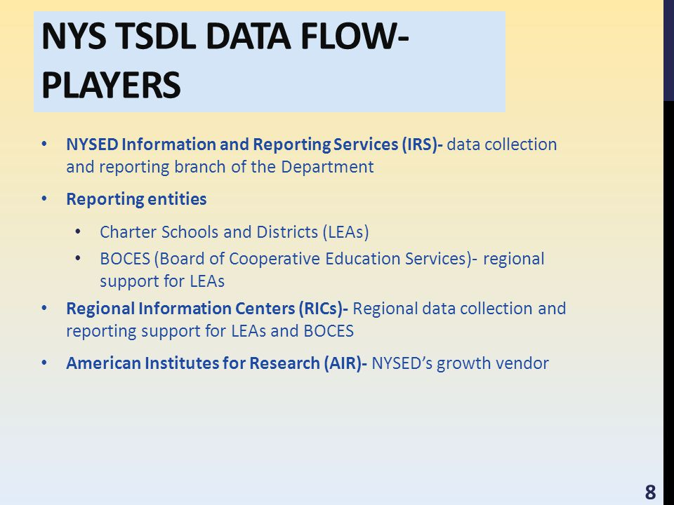NYS TSDL DATA FLOW- PLAYERS NYSED Information and Reporting Services (IRS)- data collection and reporting branch of the Department Reporting entities Charter Schools and Districts (LEAs) BOCES (Board of Cooperative Education Services)- regional support for LEAs Regional Information Centers (RICs)- Regional data collection and reporting support for LEAs and BOCES American Institutes for Research (AIR)- NYSED's growth vendor 8