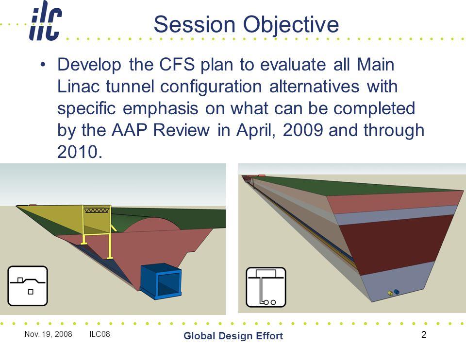 Plans for April Develop configurations. Nov. 19, 2008 ILC08 Global Design Effort 3