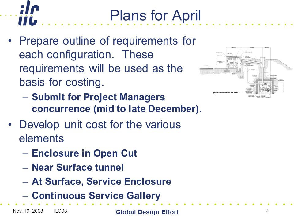 Plans for April Assemble cost in a similar manner as we did for the KlyCluster, using RDR Main Linac (WBS 1.7) for each configuration (Complete early March) Nov.