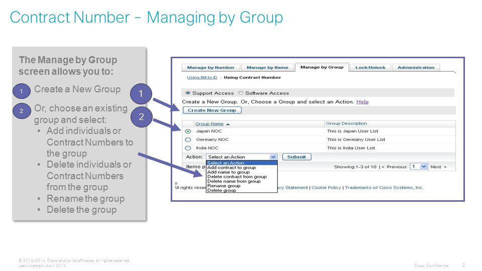 Cisco Confidential 3 © 2013-2014 Cisco and/or its affiliates.