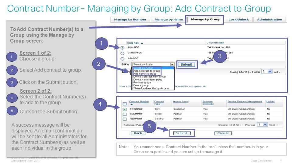 Cisco Confidential 4 © 2013-2014 Cisco and/or its affiliates.