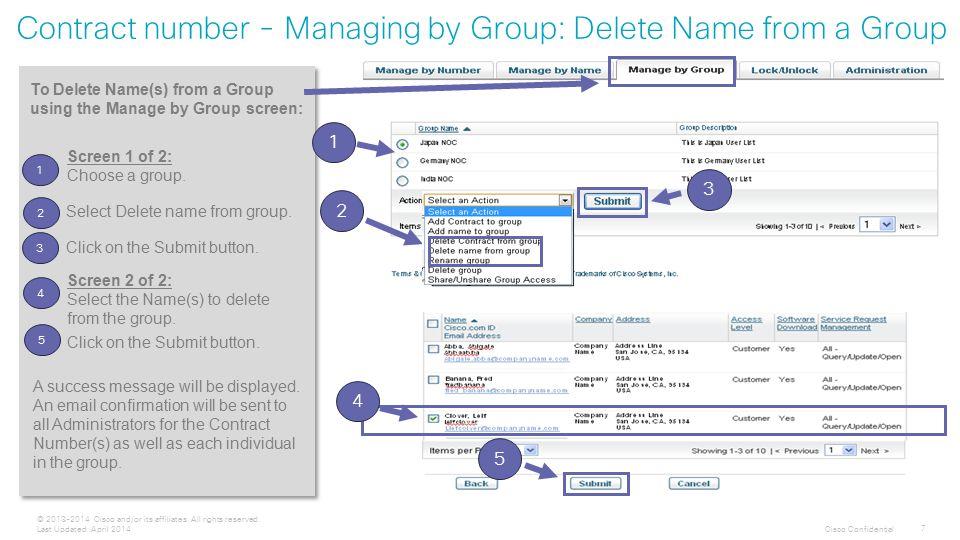 Cisco Confidential 7 © 2013-2014 Cisco and/or its affiliates.