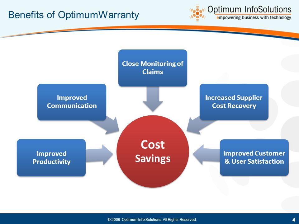 © 2006 Optimum Info Solutions. All Rights Reserved. Benefits of OptimumWarranty 4 Cost Savings Improved Productivity Improved Communication Close Moni