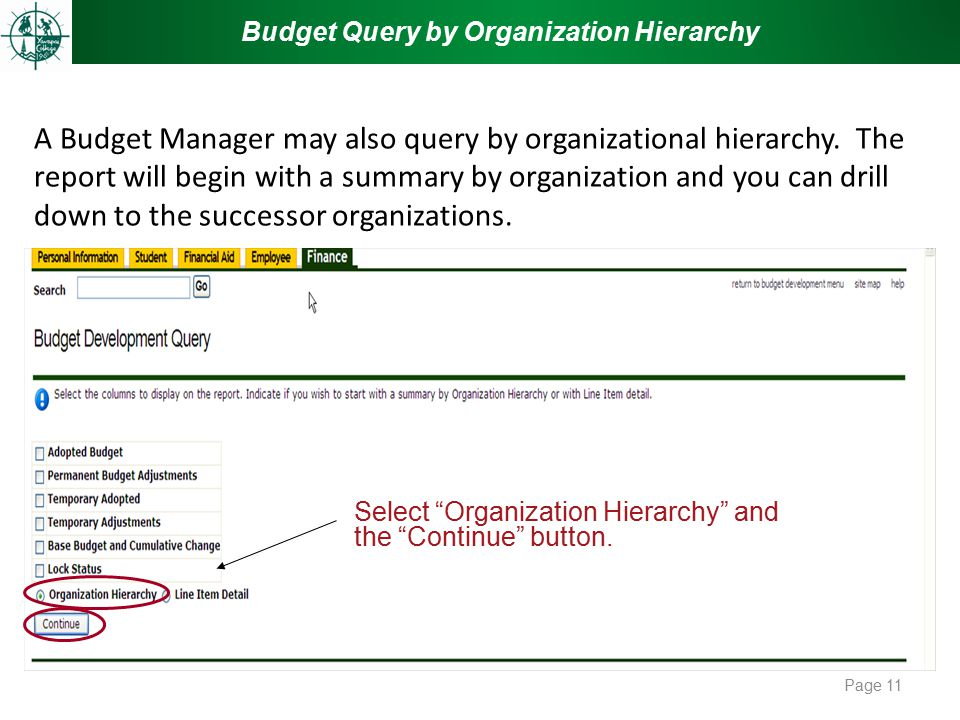 A Budget Manager may also query by organizational hierarchy. The report will begin with a summary by organization and you can drill down to the succes
