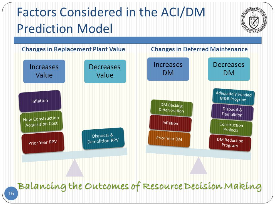 Factors Considered in the ACI/DM Prediction Model 16 Increases DM Decreases DM DM Reduction Program Construction Projects Disposal & Demolition Adequately Funded M&R Program Prior Year DMInflation DM Backlog Deterioration Increases Value Decreases Value Prior Year RPV New Construction Acquisition Cost Inflation Disposal & Demolition RPV Changes in Replacement Plant ValueChanges in Deferred Maintenance Balancing the Outcomes of Resource Decision Making