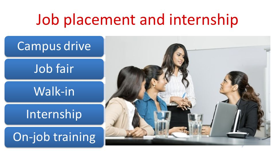 Job placement and internship Campus driveJob fairWalk-inInternshipOn-job training