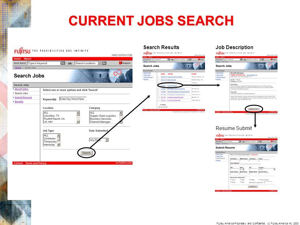 Fujitsu America Proprietary and Confidential, (c) Fujitsu America Inc. 2003 Job DescriptionSearch Results CURRENT JOBS SEARCH Resume Submit