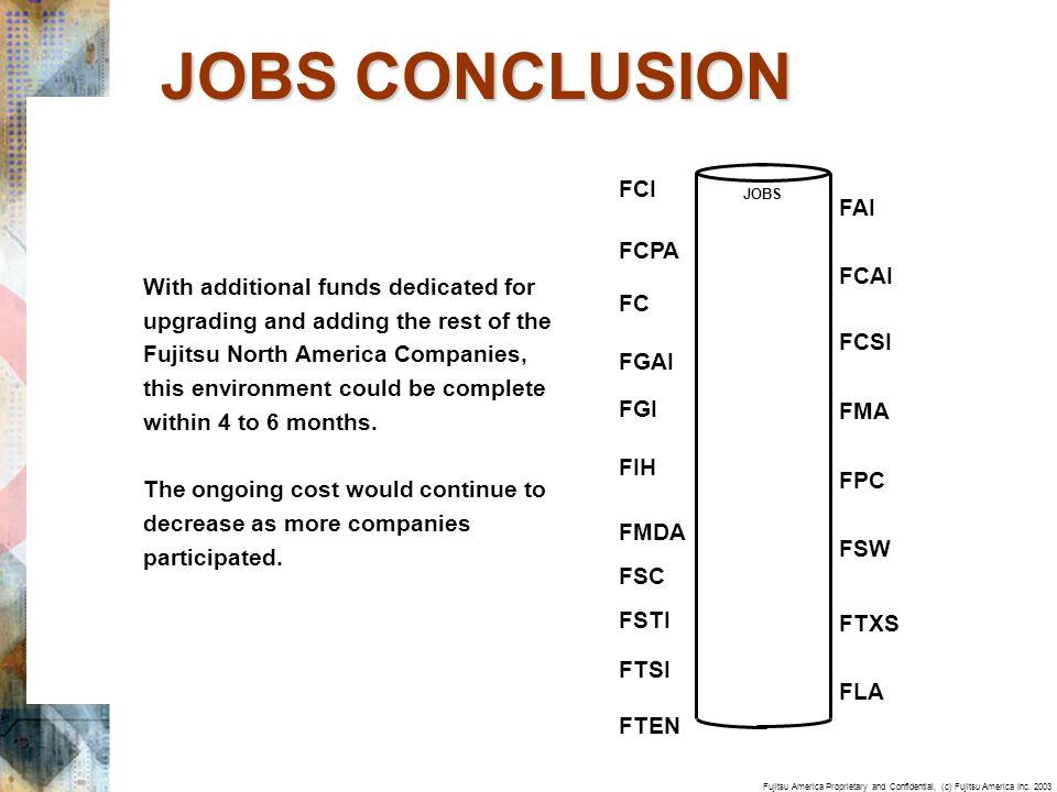 Fujitsu America Proprietary and Confidential, (c) Fujitsu America Inc. 2003 FC FIH FSC FTSI FTEN FGAI FGI FCI FMDA FSTI FCPA FMA FCSI FAI FPC FTXS FSW
