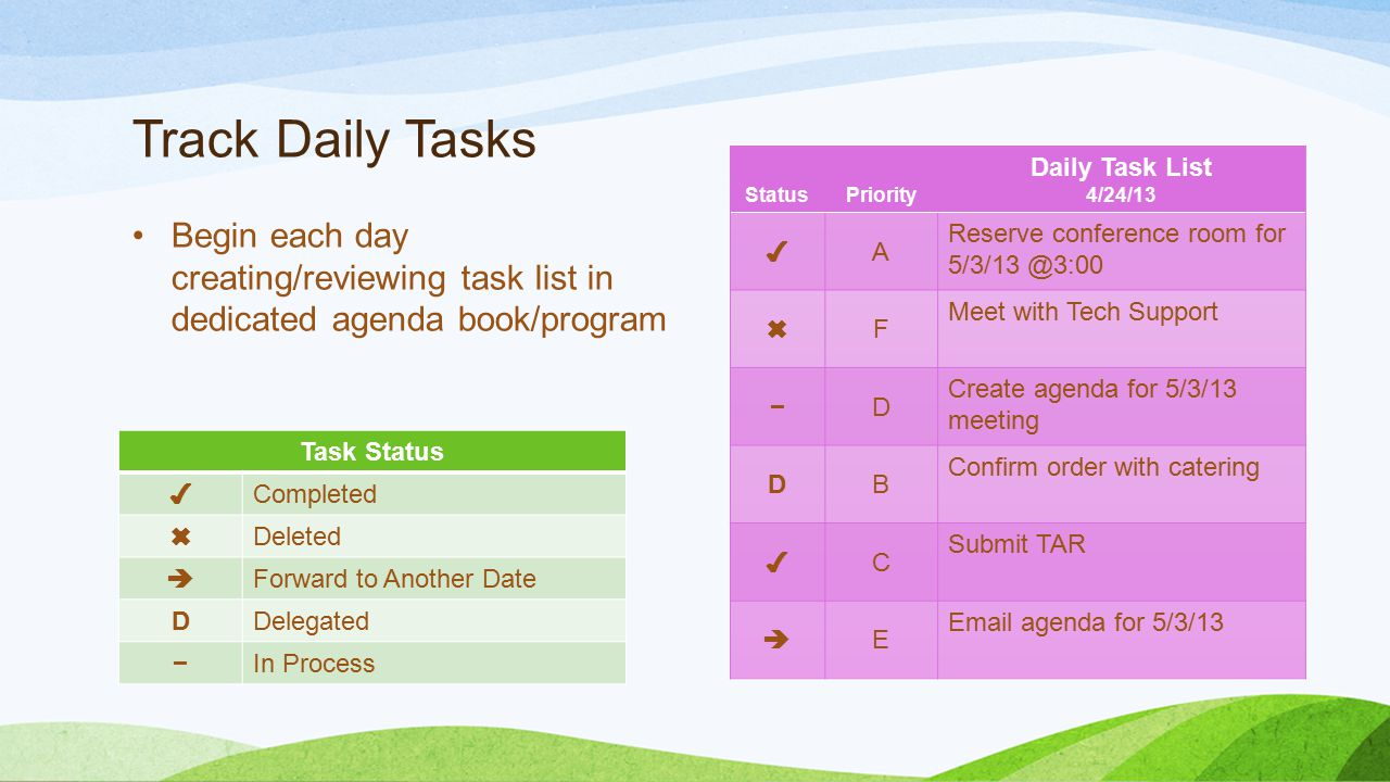 Track Daily Tasks Begin each day creating/reviewing task list in dedicated agenda book/program Task Status ✔ Completed ✖ Deleted  Forward to Another