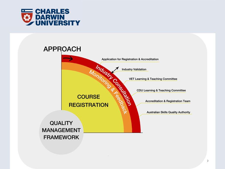 Presentation Title | 00 Month 2010 | Slide 10