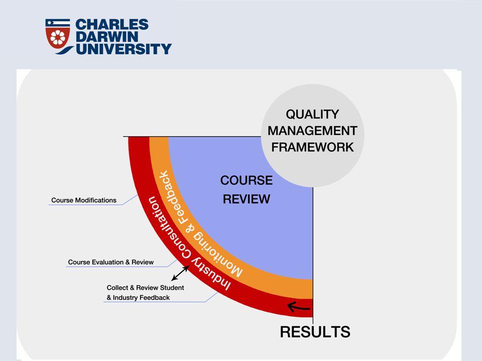 Presentation Title | 00 Month 2010 | Slide 20