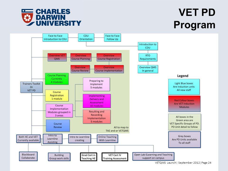 VETQMS Launch| September 2012|Page 24 VET PD Program