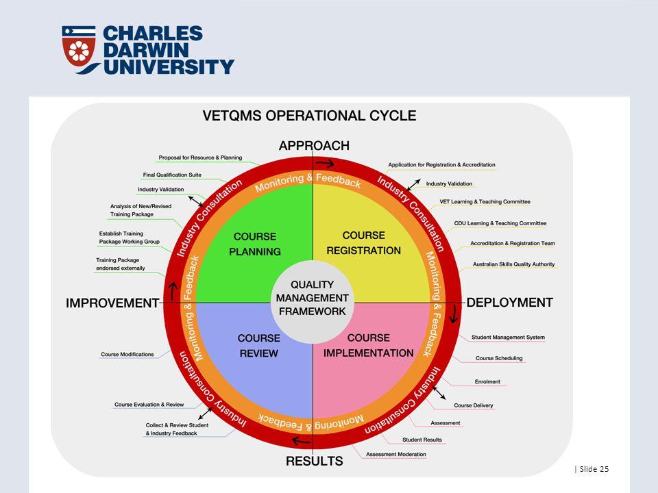 Presentation Title | 00 Month 2010 | Slide 25