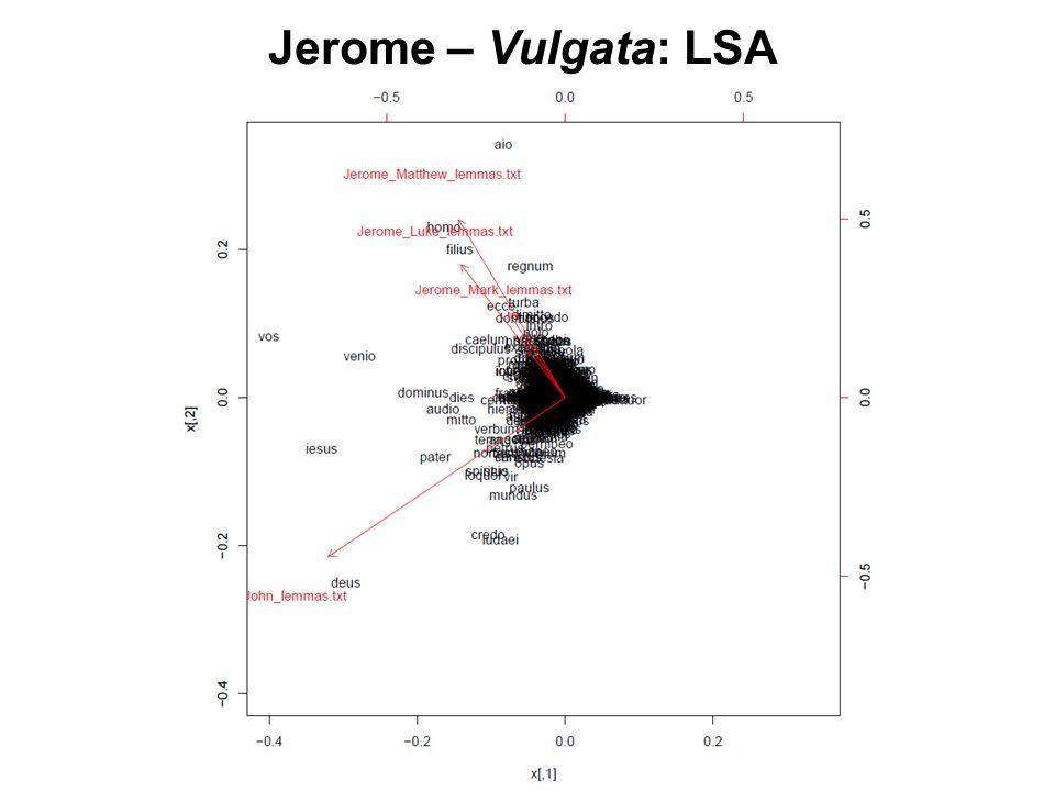 Jerome – Vulgata: LSA