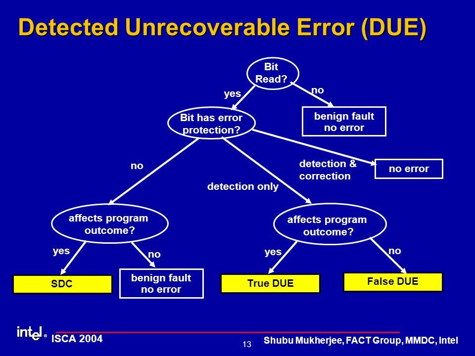 ® 13 ISCA 2004 Shubu Mukherjee, FACT Group, MMDC, Intel Detected Unrecoverable Error (DUE) Bit Read.
