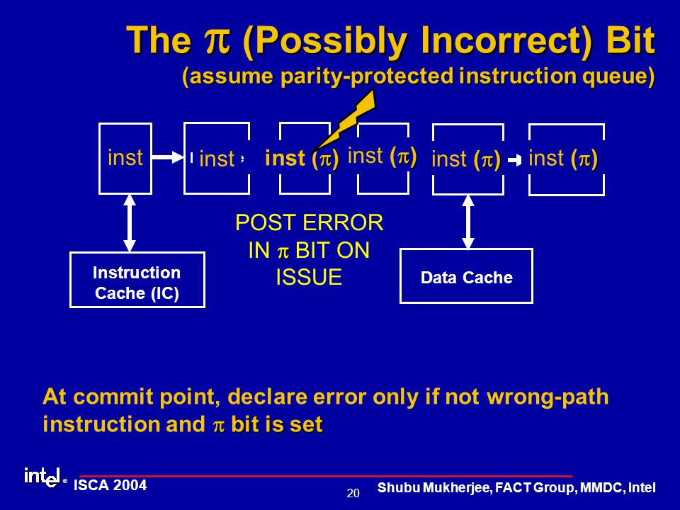 ® 20 ISCA 2004 Shubu Mukherjee, FACT Group, MMDC, Intel The  (Possibly Incorrect) Bit (assume parity-protected instruction queue)  bit is set At com