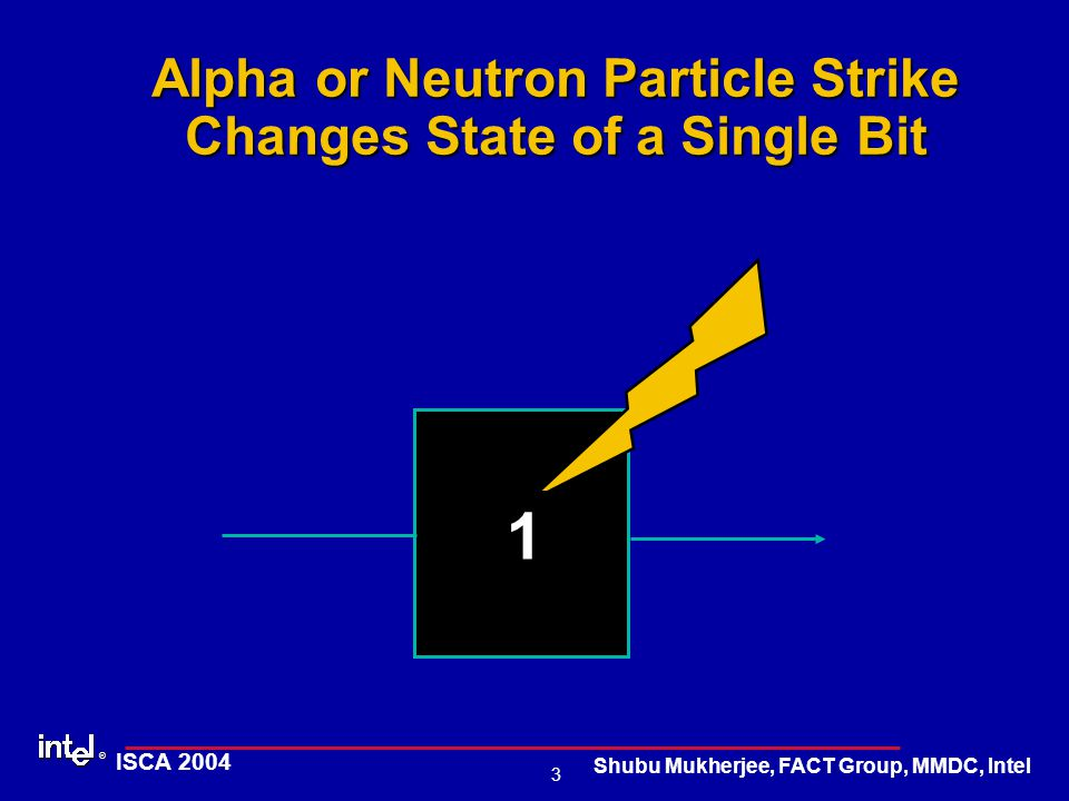® 3 ISCA 2004 Shubu Mukherjee, FACT Group, MMDC, Intel Alpha or Neutron Particle Strike Changes State of a Single Bit 0 1