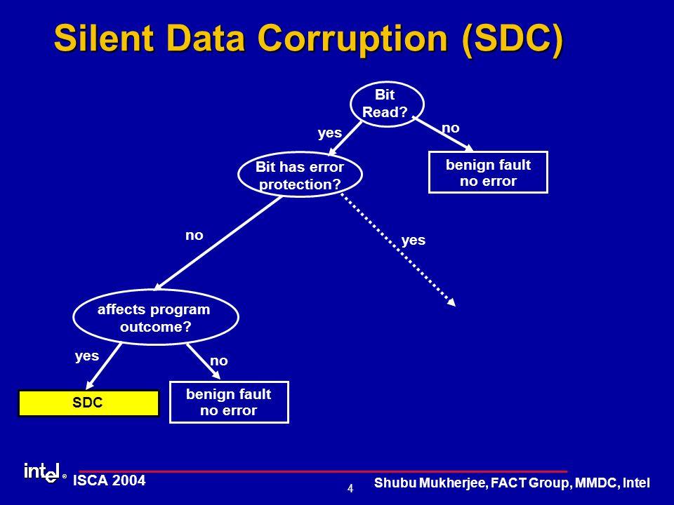 ® 4 ISCA 2004 Shubu Mukherjee, FACT Group, MMDC, Intel Silent Data Corruption (SDC) Bit Read.