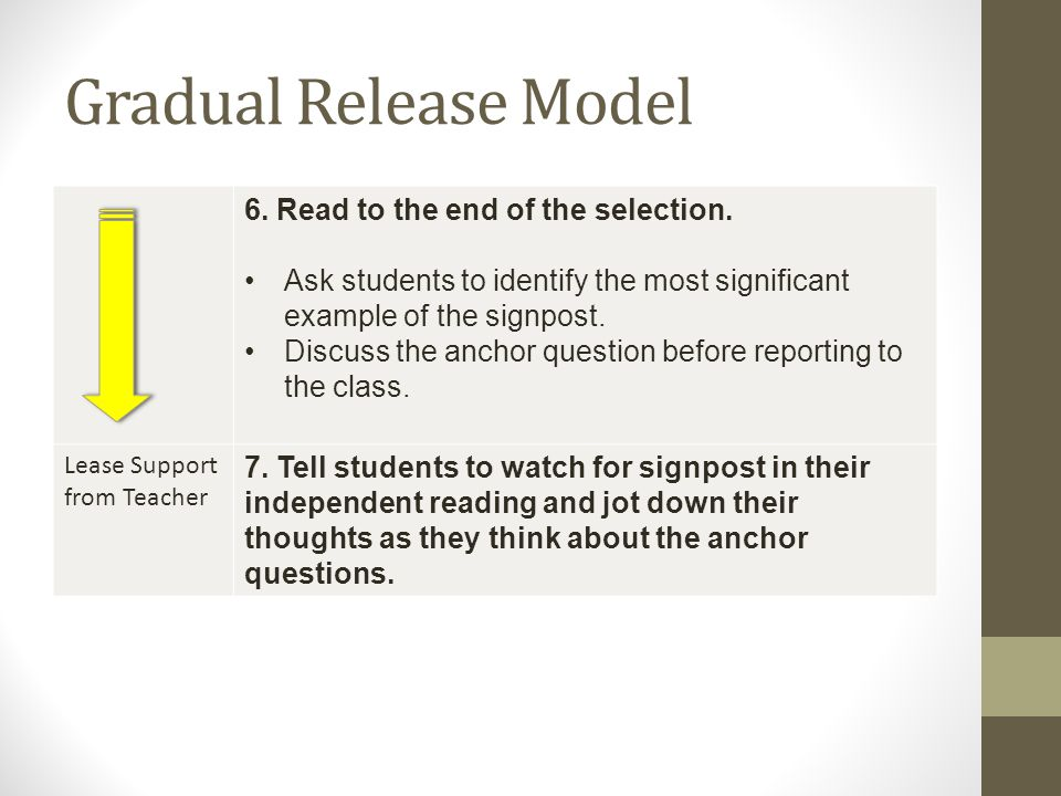 Gradual Release Model 6. Read to the end of the selection. Ask students to identify the most significant example of the signpost. Discuss the anchor q
