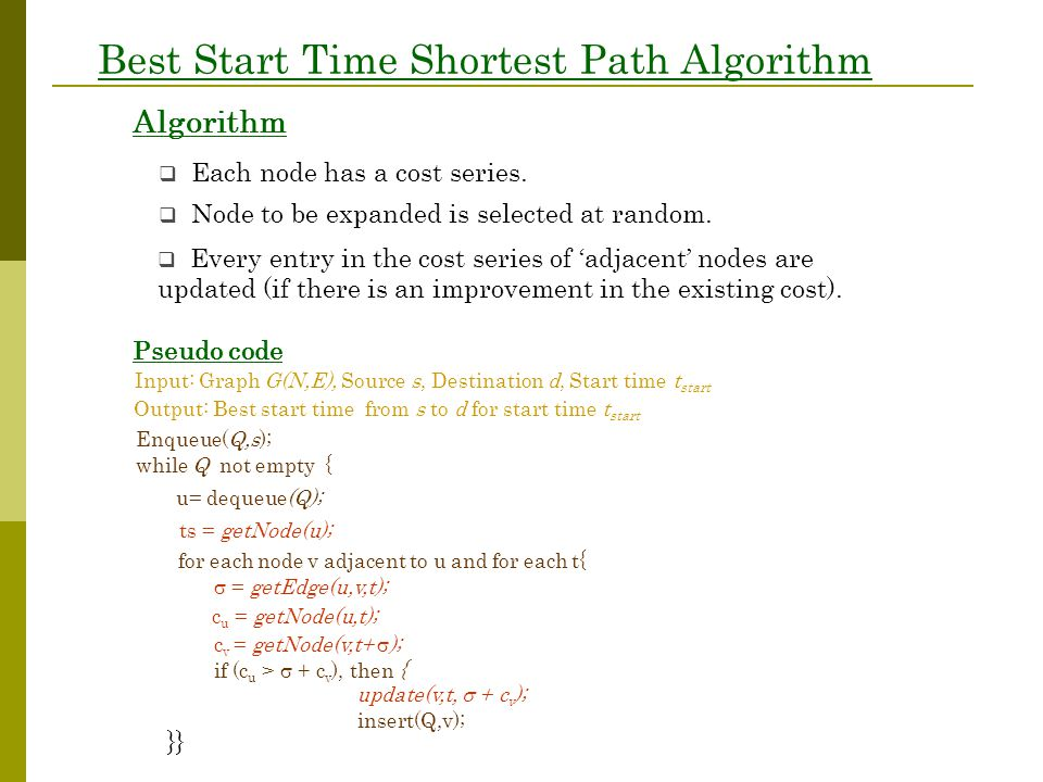 Best Start Time Shortest Path Algorithm Algorithm Pseudo code Input: Graph G(N,E), Source s, Destination d, Start time t start Output: Best start time from s to d for start time t start Enqueue(Q,s); u= dequeue(Q); while Q not empty { for each node v adjacent to u and for each t{  = getEdge(u,v,t); if (c u >  + c v ), then { insert(Q,v); }}  Each node has a cost series.