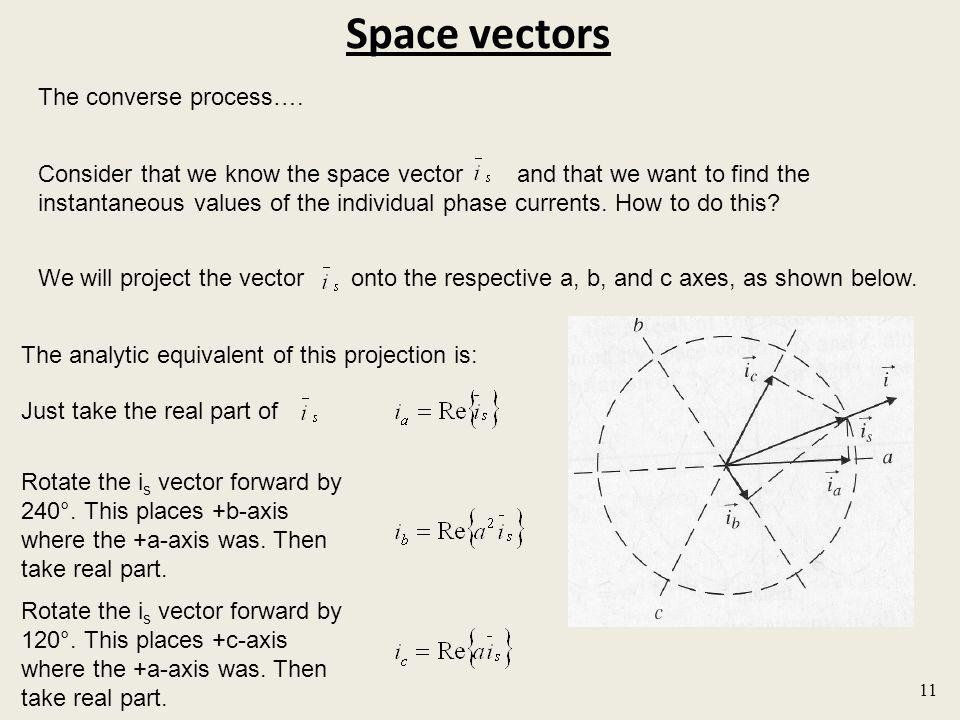 Space vectors 11 The converse process….
