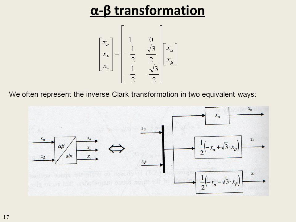 α-β transformation 17 We often represent the inverse Clark transformation in two equivalent ways: