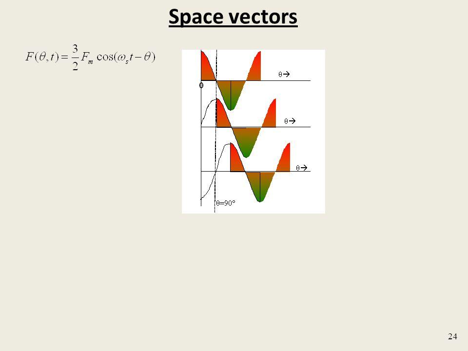 Space vectors 24