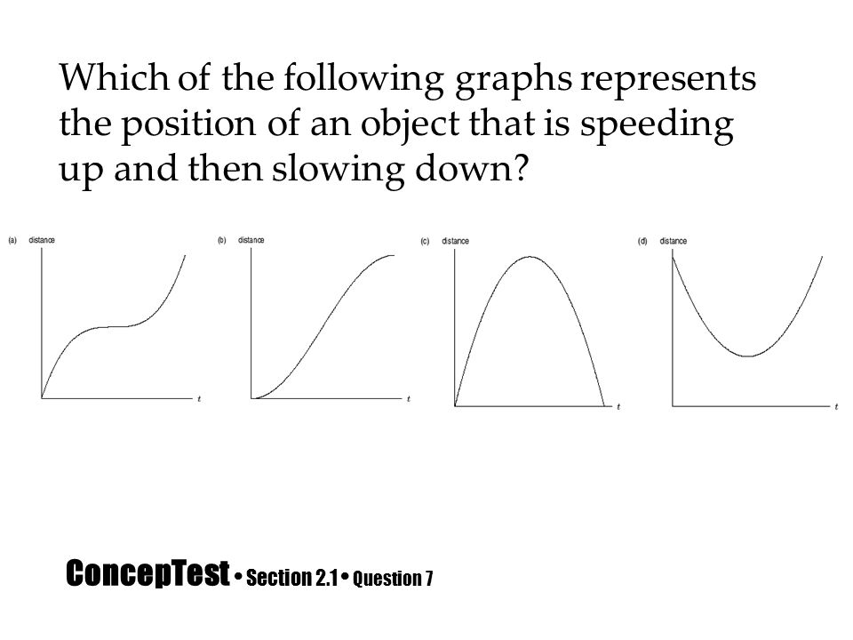 ConcepTest Section 2.1 Question 7 Which of the following graphs represents the position of an object that is speeding up and then slowing down?