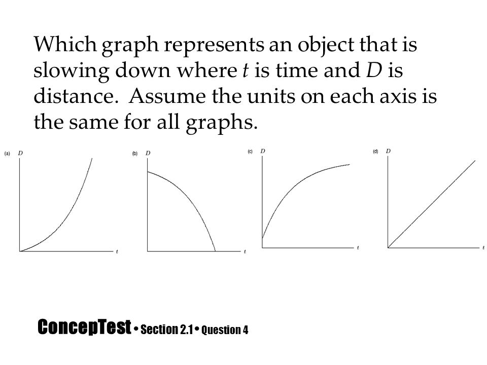 ConcepTest Section 2.1 Question 4 Which graph represents an object that is slowing down where t is time and D is distance. Assume the units on each ax