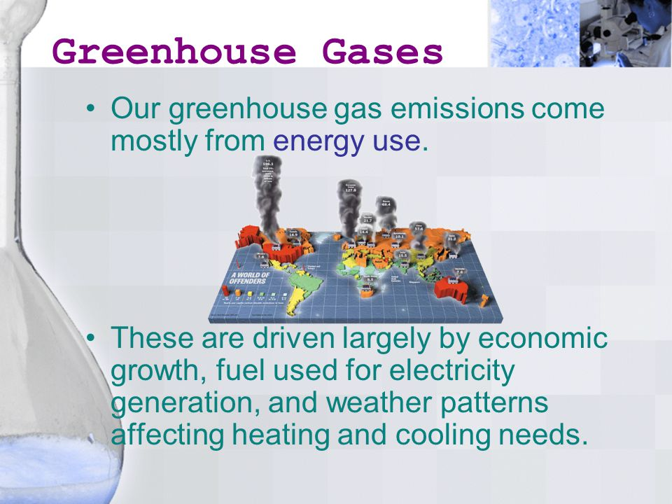 Greenhouse Gases Our greenhouse gas emissions come mostly from energy use.