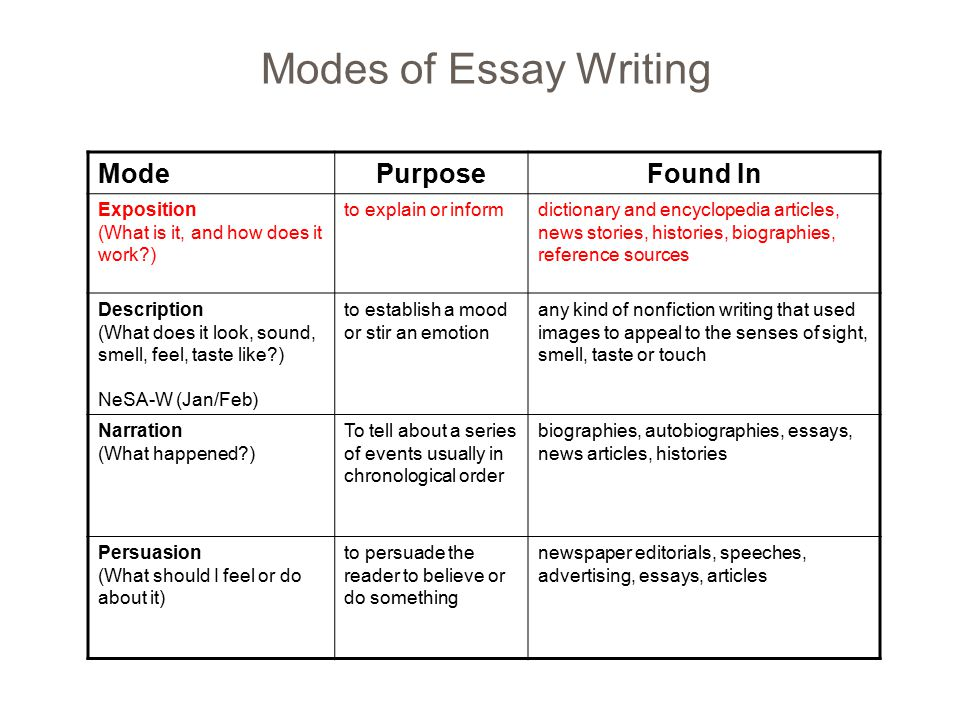5 Part Essay Plan Expository Introduction: 1.Attention getter (Lead) 2.