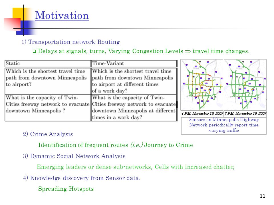 11 Motivation  Delays at signals, turns, Varying Congestion Levels  travel time changes.