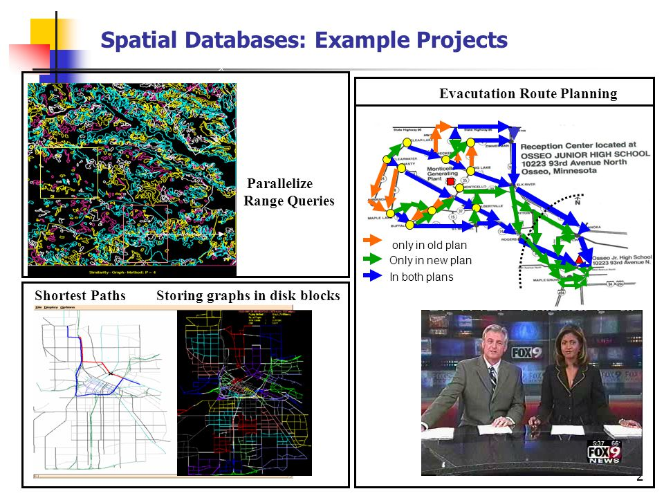 2 Spatial Databases: Example Projects only in old plan Only in new plan In both plans Evacutation Route Planning Parallelize Range Queries Storing graphs in disk blocksShortest Paths