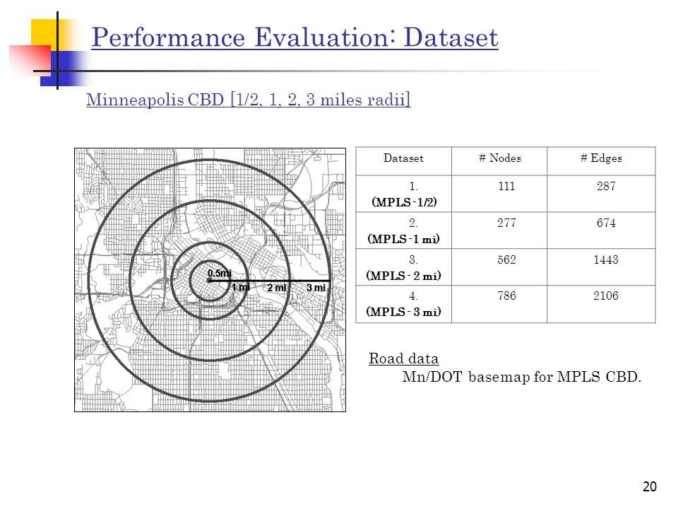 20 Performance Evaluation: Dataset Minneapolis CBD [1/2, 1, 2, 3 miles radii] Dataset # Nodes# Edges 1.