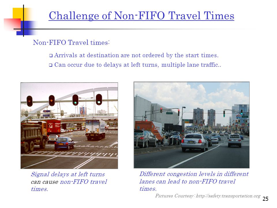 25 Challenge of Non-FIFO Travel Times Signal delays at left turns can cause non-FIFO travel times.