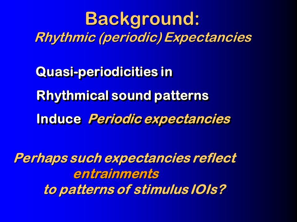 Generalizing….. Long natural periods Long natural periods Respond to light changes Respond to light changes Most Biological Oscillators Oscillators Al